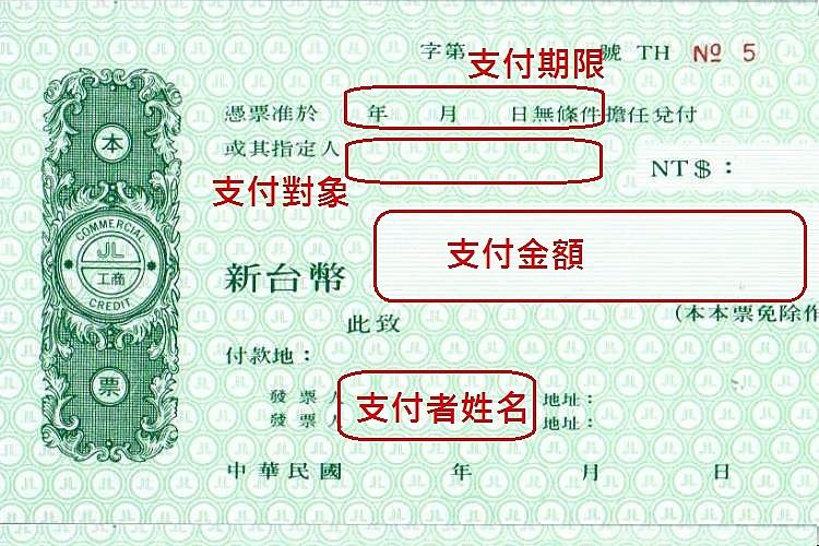 圖片:房地產關鍵字   買屋簽「本票」了沒?