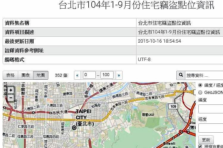 圖片:市民安心地圖住宅竊案大數據 成另類打房措施?