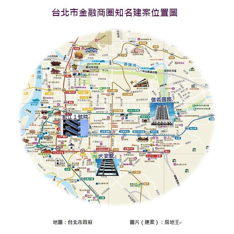 台北金融商圈