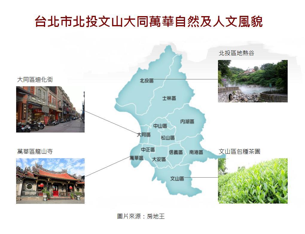 台北市新成屋