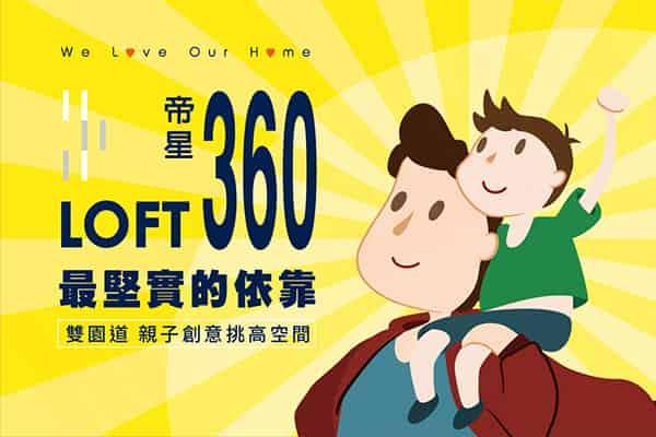 圖片:台中北區預售屋  帝星建設【LOFT360】綠園道第一排  總價788萬起