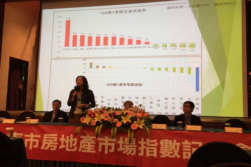 圖片:2016 年第 1 季台南市房地產市場指數季報