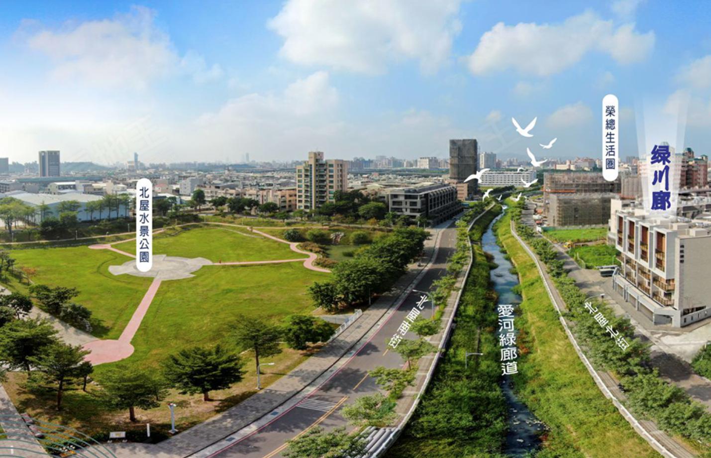 圖片:河岸機能景觀住宅生活圈 仁武透天 綠川廊